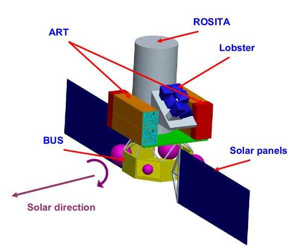 New x ray telescope for dark energy hunt in the works the proposed diagram of the new telescope aimed at detecting dark energy ccuart Image collections