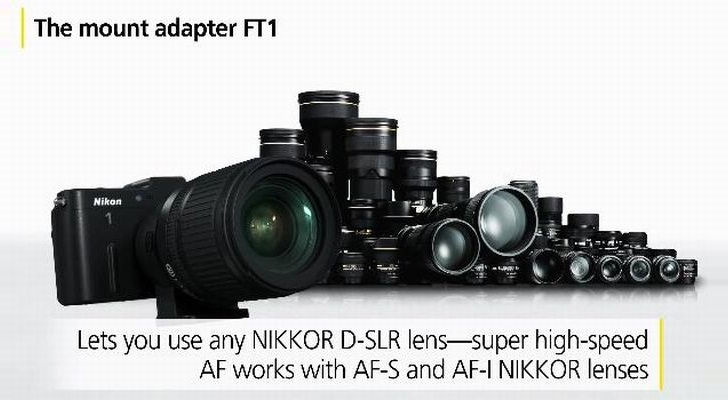 Nikon Updates Firmware for Its FT1 L Mount Adapter – Download