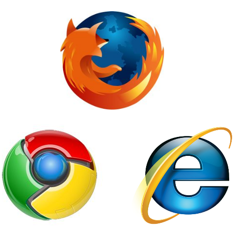 Resource Hogs: Google Chrome and IE8 Beta 2 Compared to Firefox 3 0 1