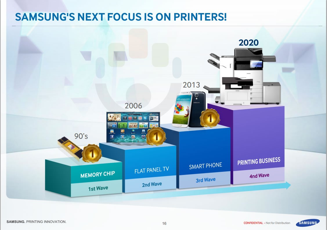 Best Photo Printer 2020 Samsung Wants to Become the Best Printer Provider by 2020