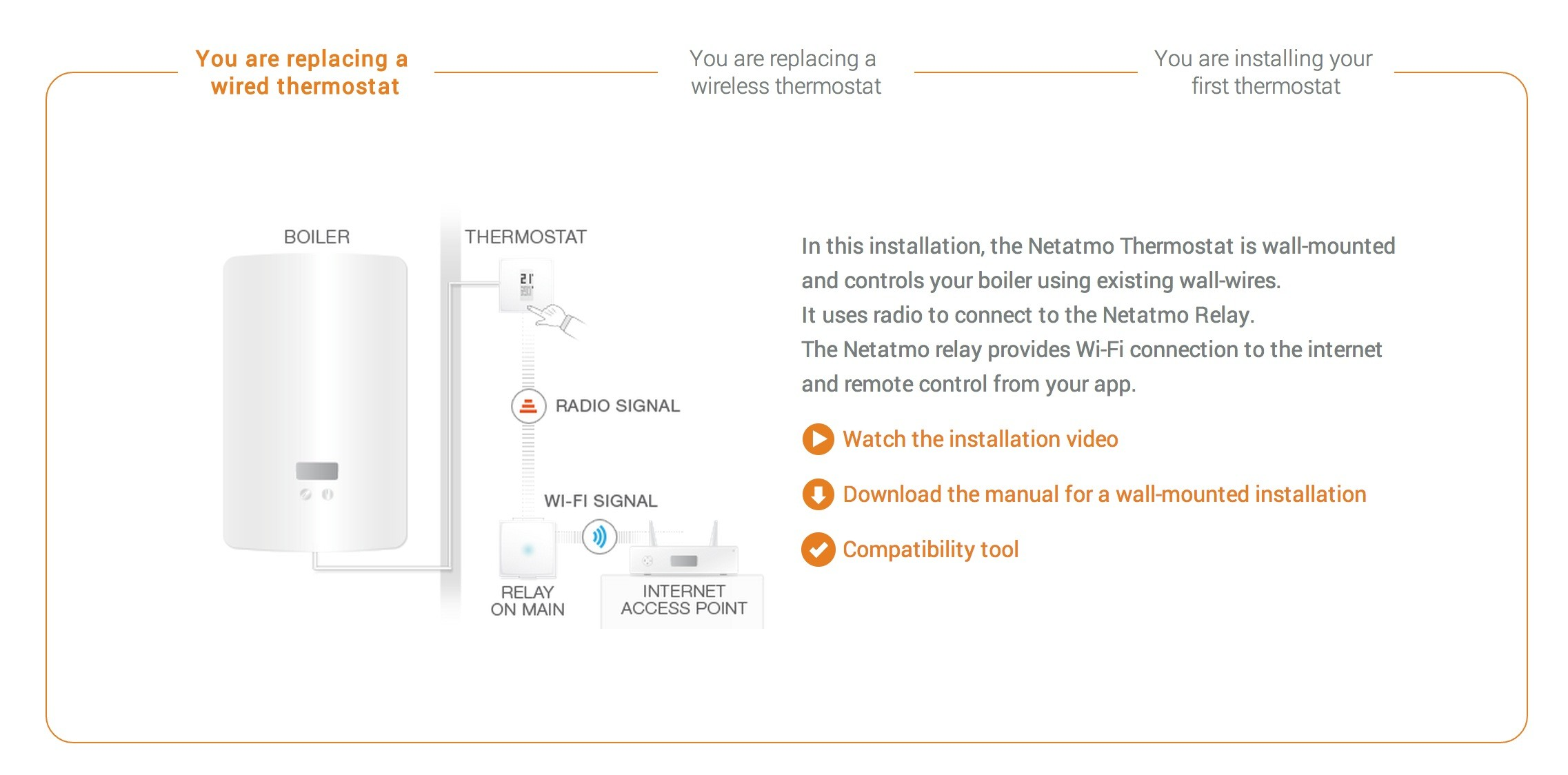 Short Review Of The Available Intelligent Thermostats Installing Thermostat Wiring Salus It5000 Tado 2nd Generation Netatmo Replacing Old Wired
