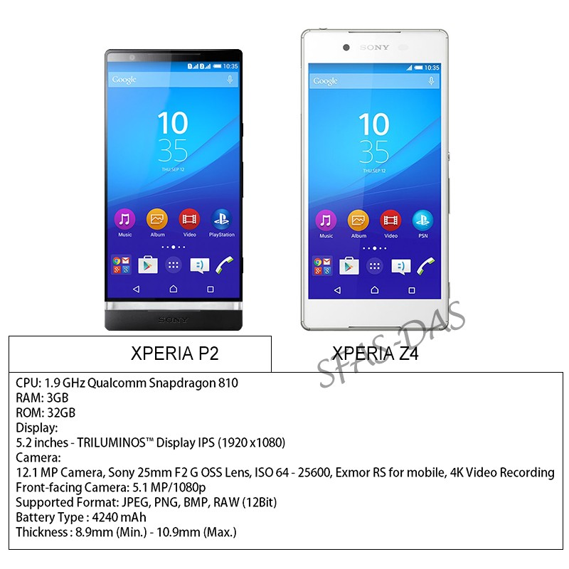 Sony Xperia P2 Leaks with Almost Bezel-less 5.2-Inch FHD ...