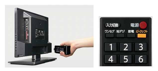 Toshiba Presents Battery-Powered TVs