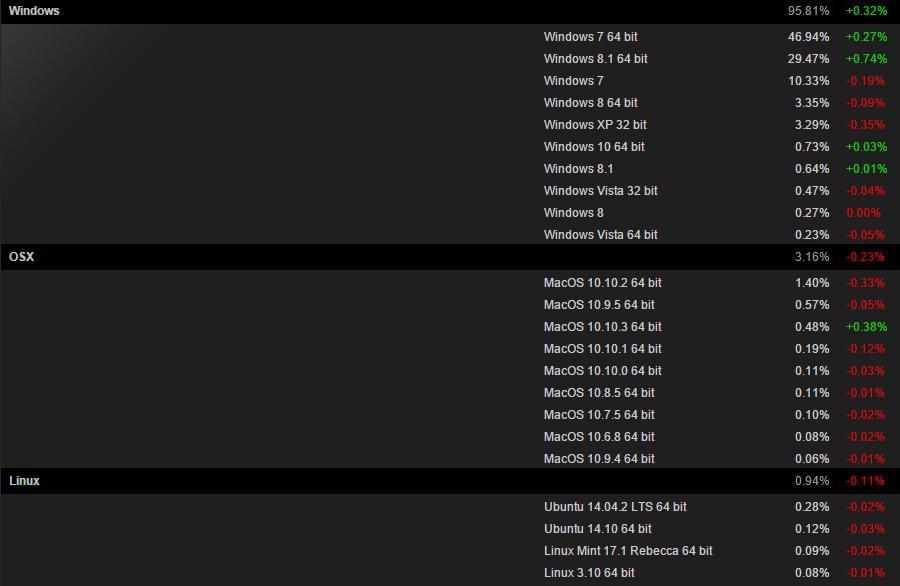 steam win 7 32 bit
