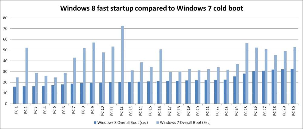 Pc Build Intel I   Seconds Shutdown