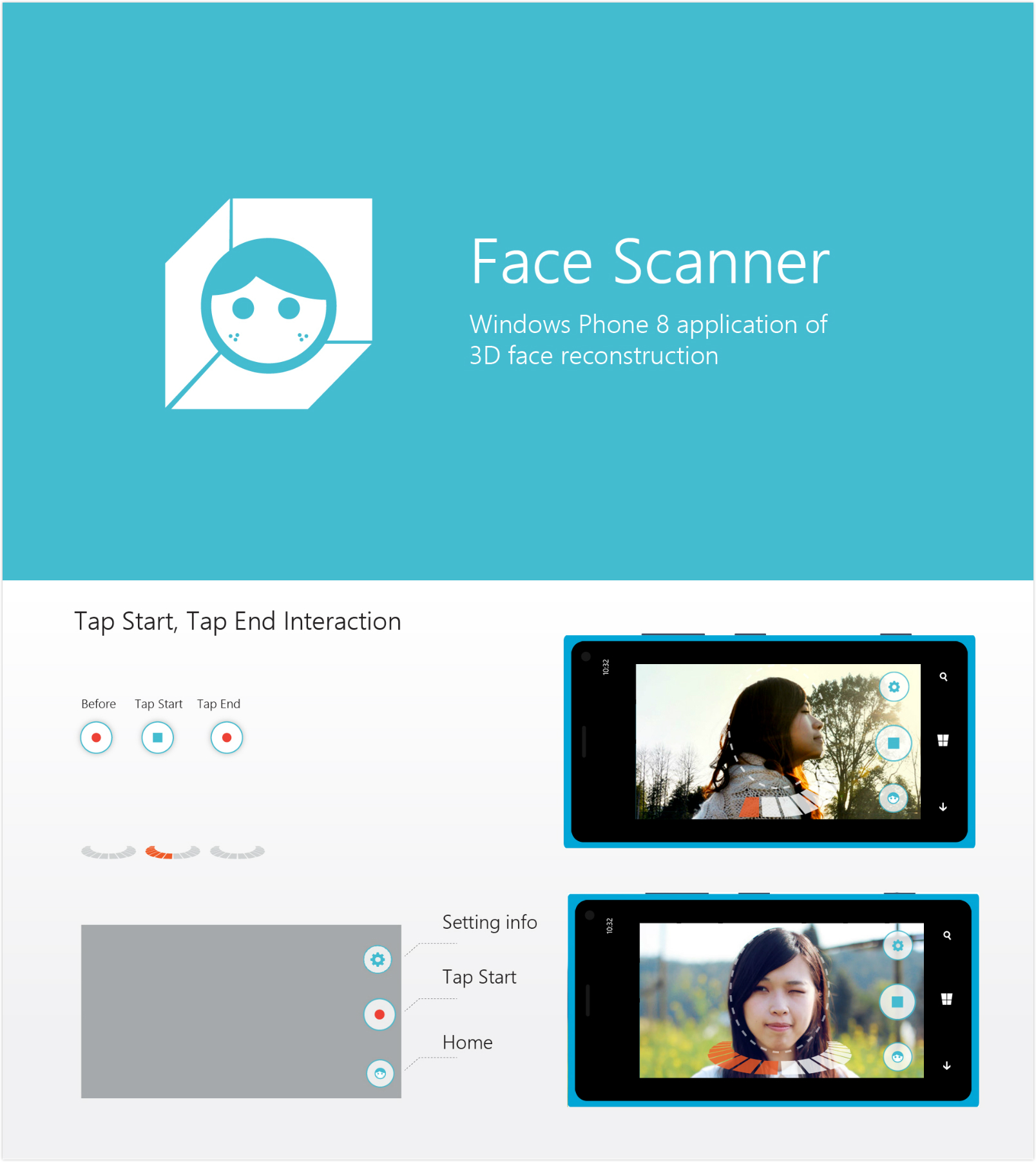 Windows Phone Devices with 3D Facial Scanning Are Possible
