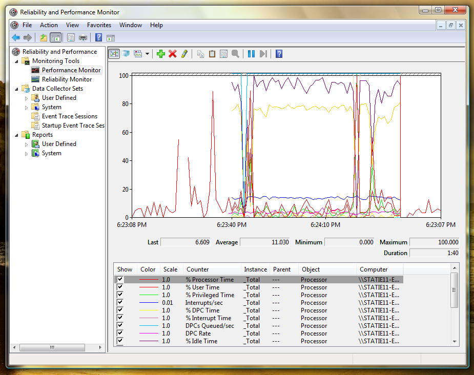 Windows Vista Real Time Performance Monitoring Tools