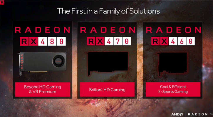 AMD Makes Available Its 16 8 1 Crimson Graphics Hotfix Driver