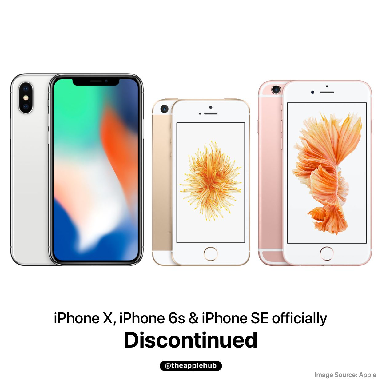 Apple Discontinues iPhone X, iPhone SE, iPhone 6s, and ...