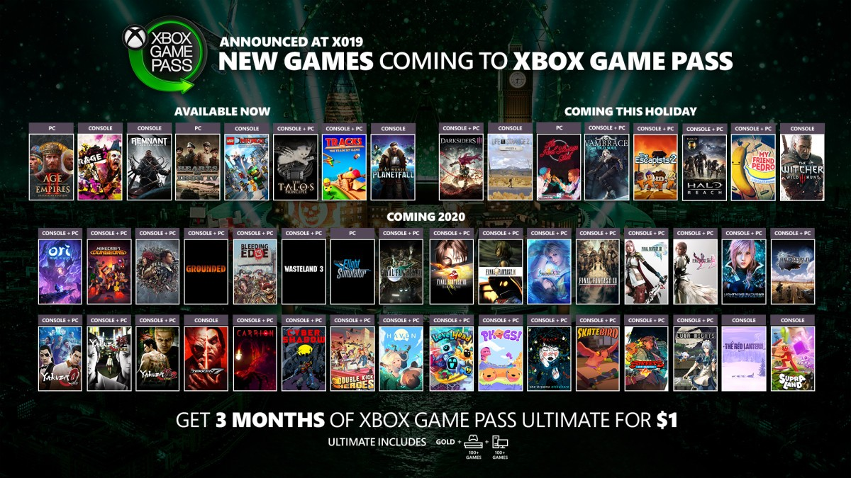 New Games 2020 Xbox One.Final Fantasy And Yakuza Series Join Microsoft S Xbox Game