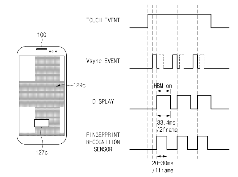 Full-Screen In-Display Fingerprint Scanner Patented by Samsung