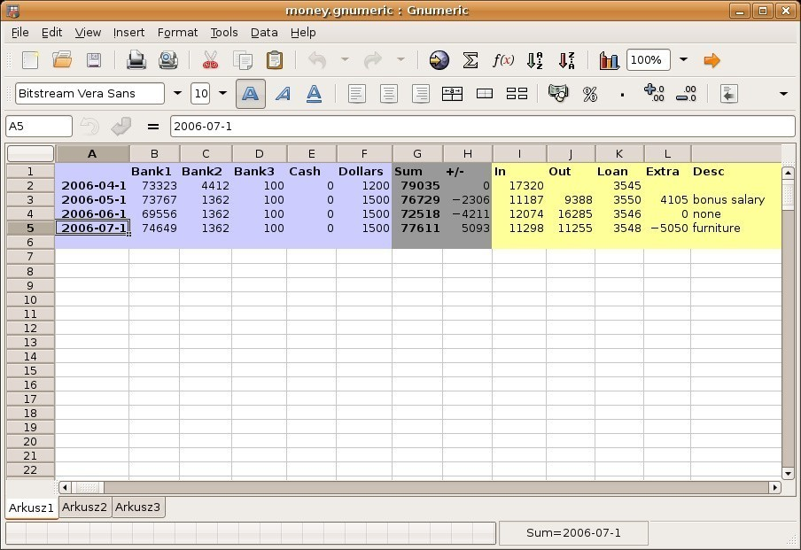 gnumeric 1 12 27 open source spreadsheet editor has odf roundtrip