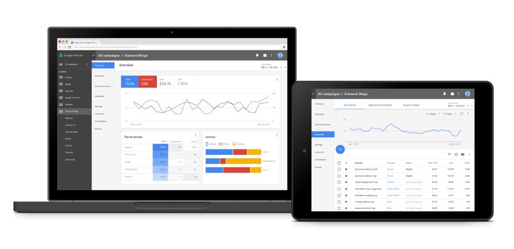how to find google dashboard
