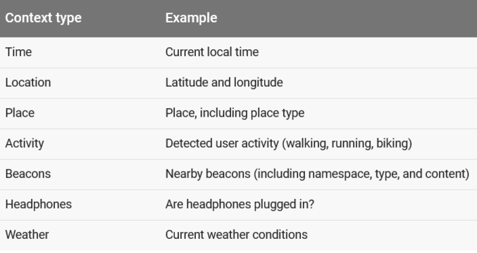 Google's Awareness API Allows Android Apps to Open Automatically