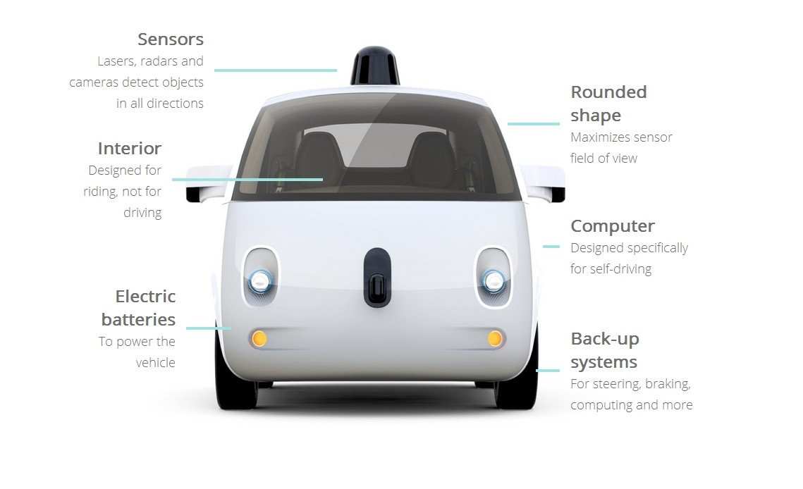 Google S Self Driving Car Make Up