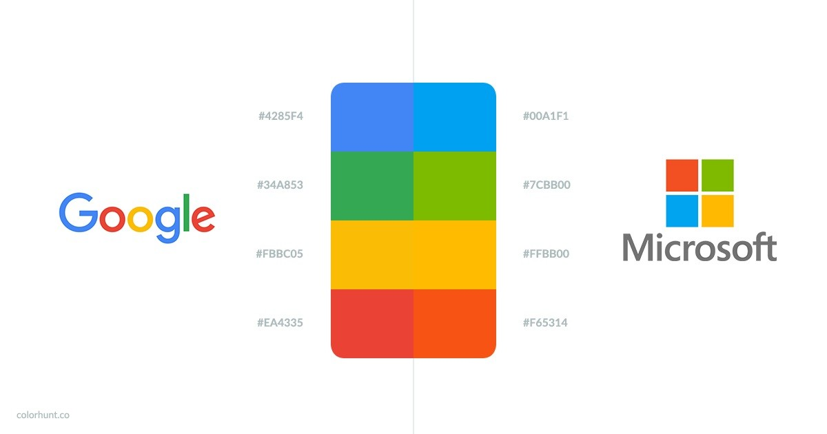 Blue Green And Red Are Very Similar But Yellow Is Identical In Both Color Comparison Between Googles Microsofts Logo