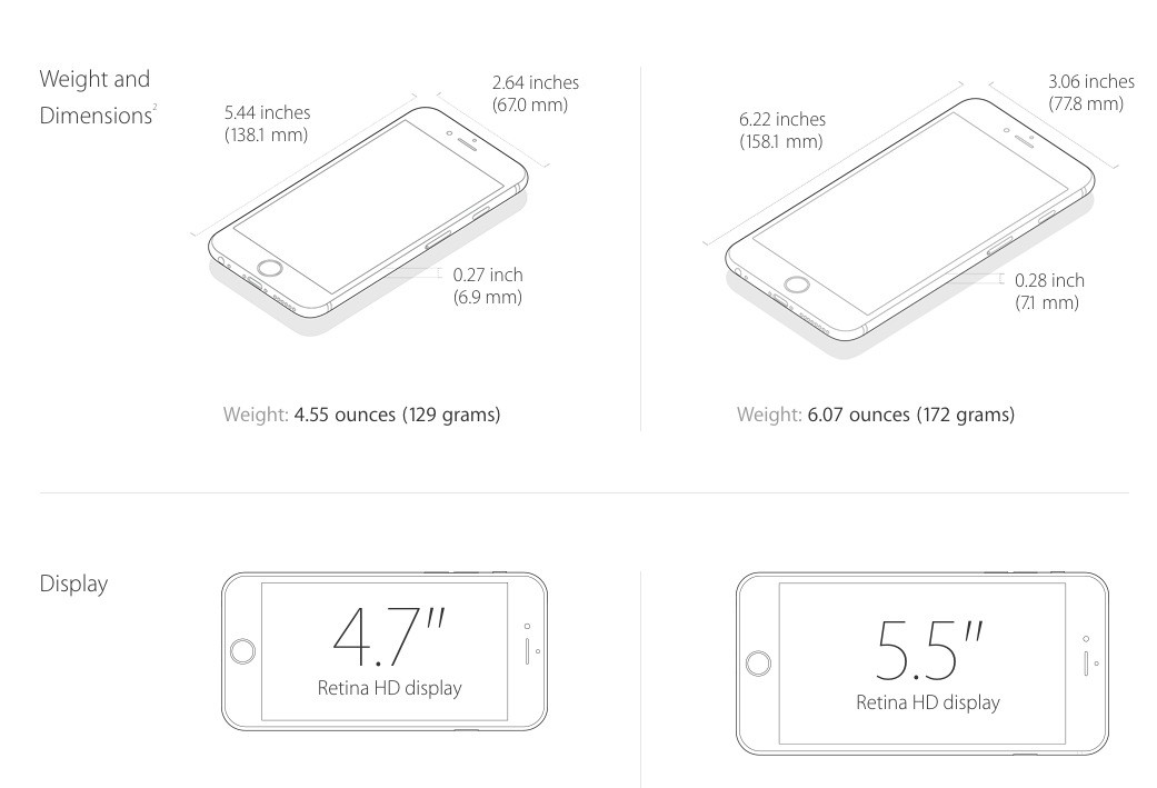 width of iphone 6 plus iphone 6 exact weight and dimensions 18261