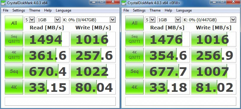 HyperX Predator M 2/PCIe SSD Review - When Nothing Matters