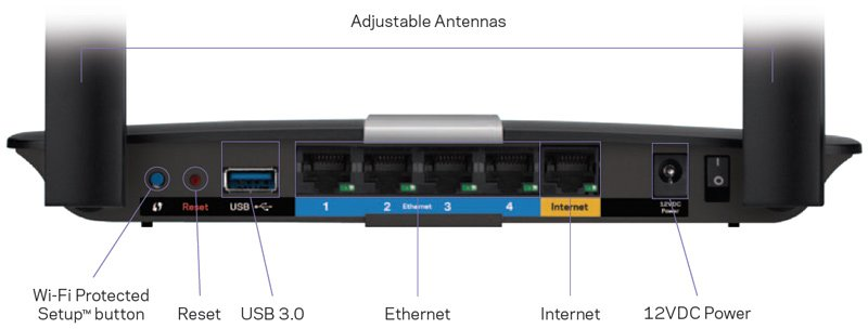 Linksys EA6350v1 Router New