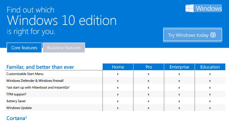 Microsoft Document Helps Find Out Which Windows 10 Edition