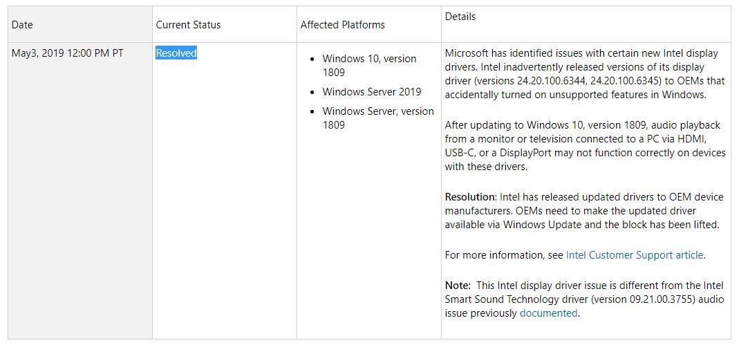 Microsoft Removes the Last Upgrade Block on Windows 10 October 2018