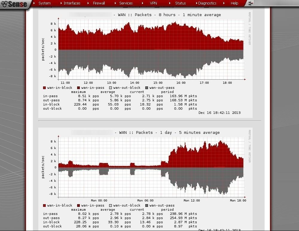 pfSense 2 3 1 FreeBSD Firewall Update Patches Web GUI