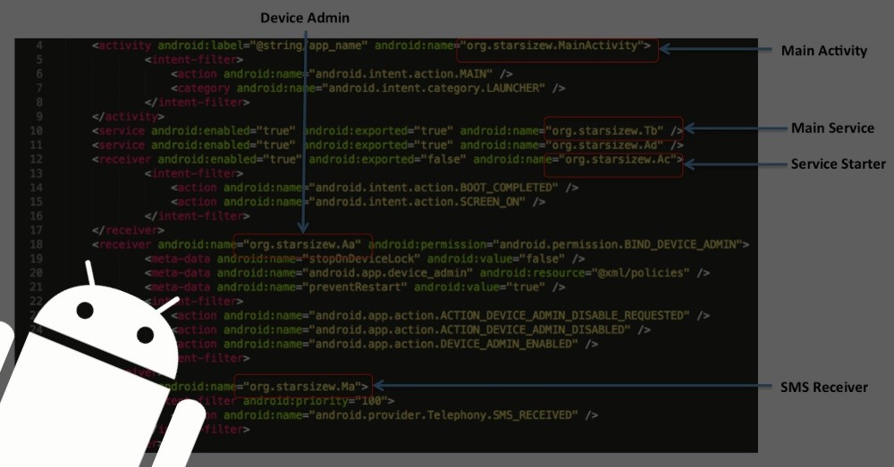 RuMMS Android Malware Attacks via SMS Spam, Steals Money from Bank