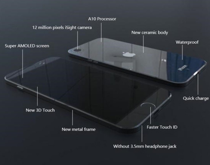 rumor claims iphone 7 might launch with ceramic back could look rh news softpedia com iphone 5s information guide iphone 4 information guide