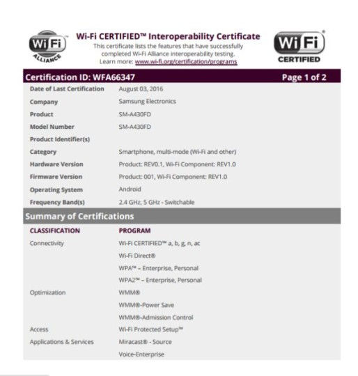 Samsung Galaxy A4 Receives Wi-Fi Certification
