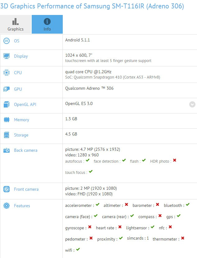 Samsung Galaxy Tab 3 Lite Enhanced Version Shows Up in Benchmark