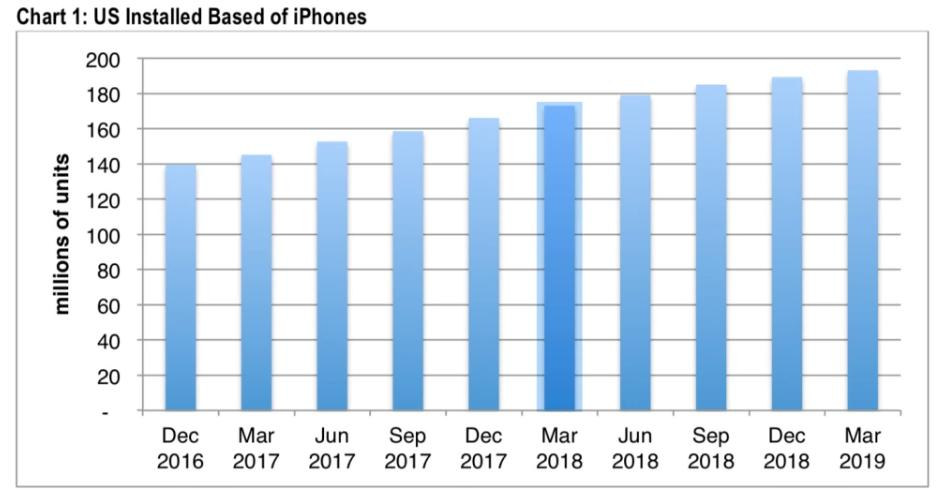 [Image: the-latest-iphone-sale-figures-are-anyth...6070-2.jpg]