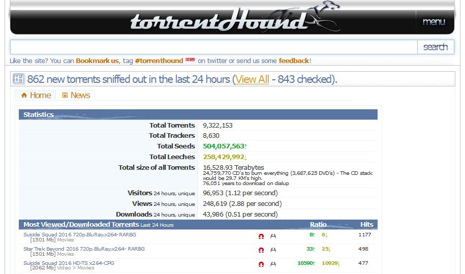 TorrentHound Piracy Portal Shuts Down, Third Major Site in 3 Months