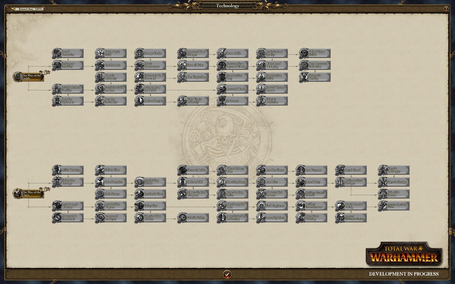 Total War: Warhammer Has Faction-Driven Approach for Tech