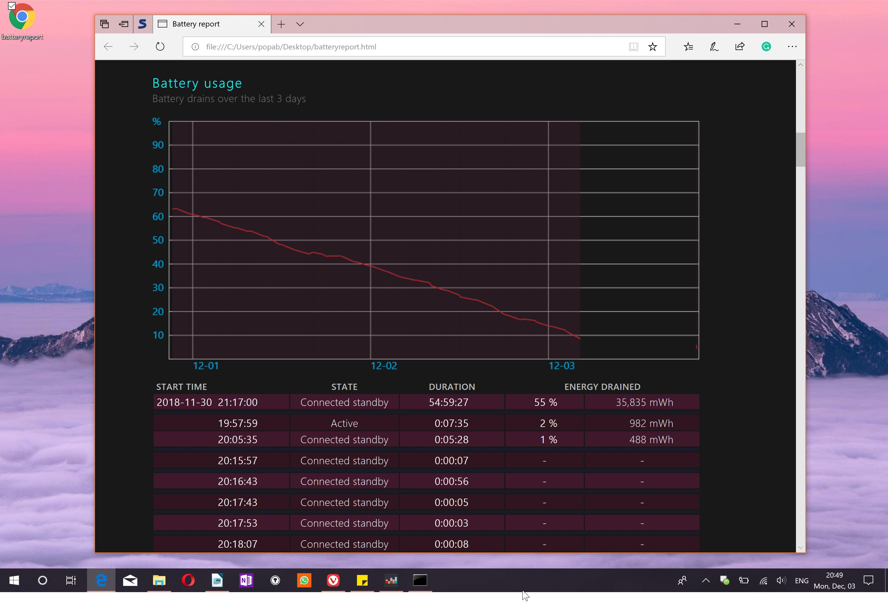 Use Windows 10 to Generate a Detailed Battery Report for