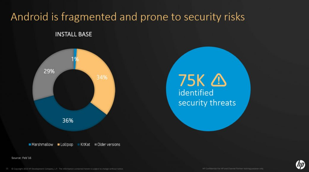 Windows Phone Much More Secure than Android, Says HP