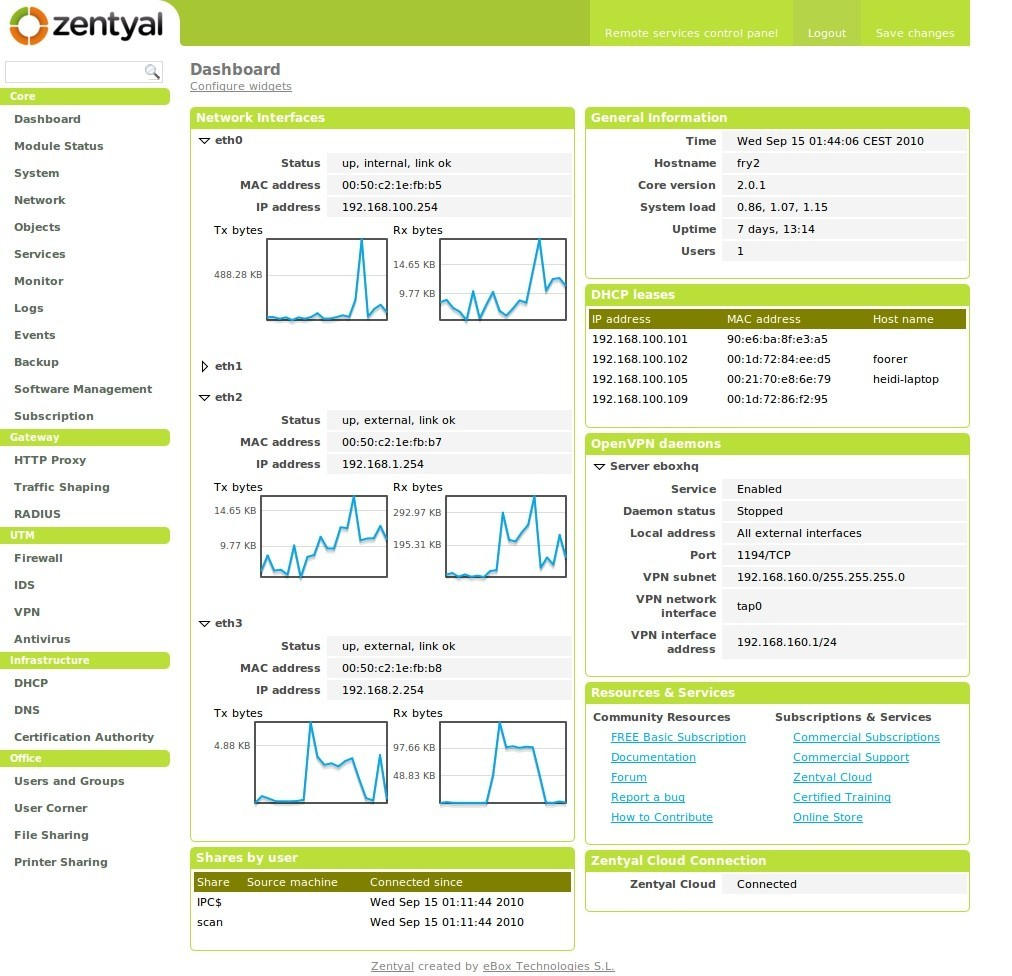 Zentyal Server 4 2 Is Based on Ubuntu 14 04 3 LTS, Supports
